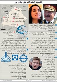 سياسة: الجدول الزمني للعقوبات على بيلاروس infographic