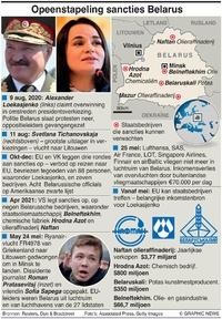 POLITIEK: Tijdlijn sancties Belarus infographic