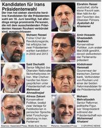 POLITIK:Präsidentschafts Kandidaten im Iran infographic