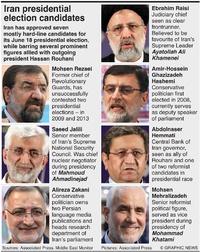 POLITICS: Iran presidential candidates infographic