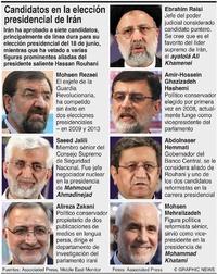 POLÍTICA: Candidatos a la presidencia en Irán  infographic