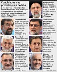 POLÍTICA: Candidatos presidenciais no Irão infographic