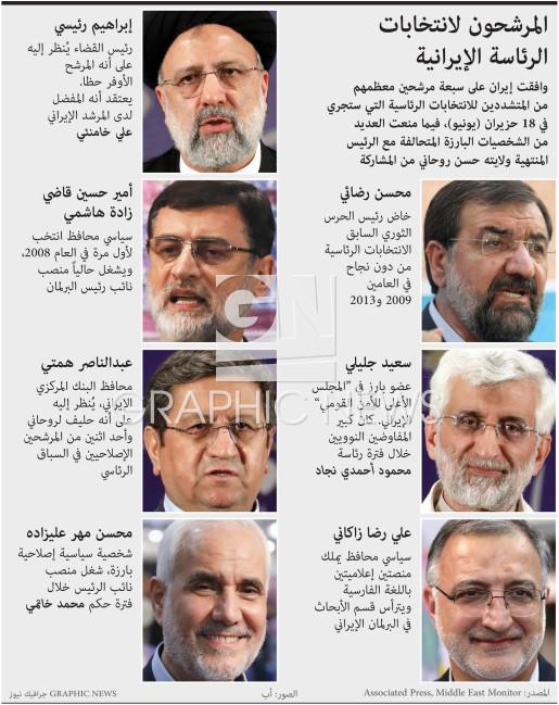 المرشحون لانتخابات الرئاسة الإيرانية infographic