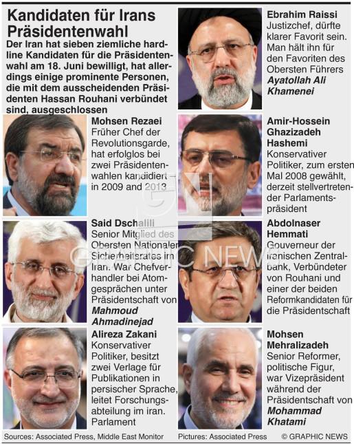Präsidentschafts Kandidaten im Iran infographic