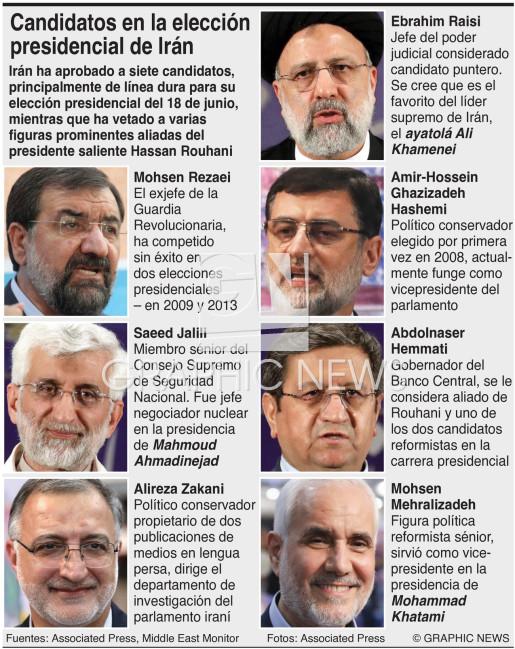Candidatos a la presidencia en Irán  infographic