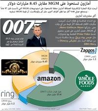 أعمال: أمازون تستحوذ على أم جي أم مقابل 8.45 مليارات دولار infographic