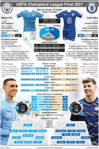 SOCCER: UEFA Champions League Final, May 29 infographic