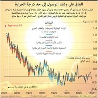 مناخ: العالم على وشك الوصول إلى حد درجة الحرارة infographic