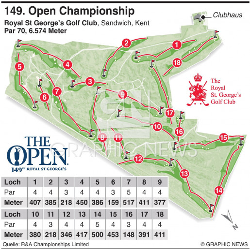 The Open Championship 2021 infographic