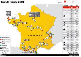 RADRENNEN: Tour de France 2021 interactive (9) infographic