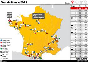 CYCLING: Tour de France 2021 interactive (4) infographic