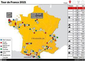 WIELRENNEN: Tour de France 2021 interactive (9) infographic