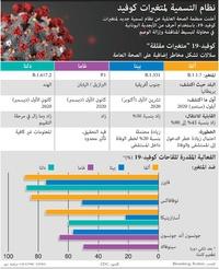 صحة: نظام التسمية لمتغيرات كوفيد infographic