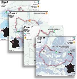 CICLISMO: Mapas de etapas Tour de France 2021 infographic