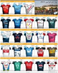سباق دراجات: الفرق المشاركة في تور دو فرانس 2021 (3) infographic