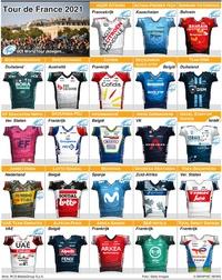 WIELRENNEN: Tour de France teams 2021 (3) infographic