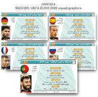 كرة قدم: تشكيلات الفرق المشاركة في يورو 2020 infographic