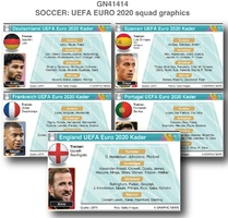 FUSSBALL: UEFA Euro 2020 Kader infographic