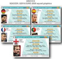 SOCCER: UEFA Euro 2020 squads infographic