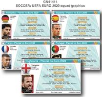 FUTEBOL: Seleções do Euro 2020 infographic