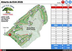 GOLF: Campeonato Abierto de EUA 2021 Interactivo (2) infographic