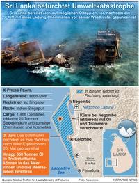 UMWELT: Sri Lankas schlimmste Meereskatastrophe infographic