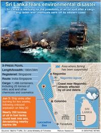 ENVIRONMENT: Sri Lanka's worst marine disaster infographic