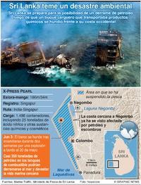AMBIENTE: El peor desastre marino en Sri Lanka infographic