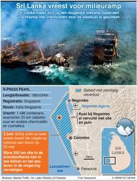 MILIEU: Sri Lanka's ergste zeeramp infographic