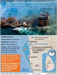 AMBIENTE: Pior desastre marítimo do Sri Lanka infographic