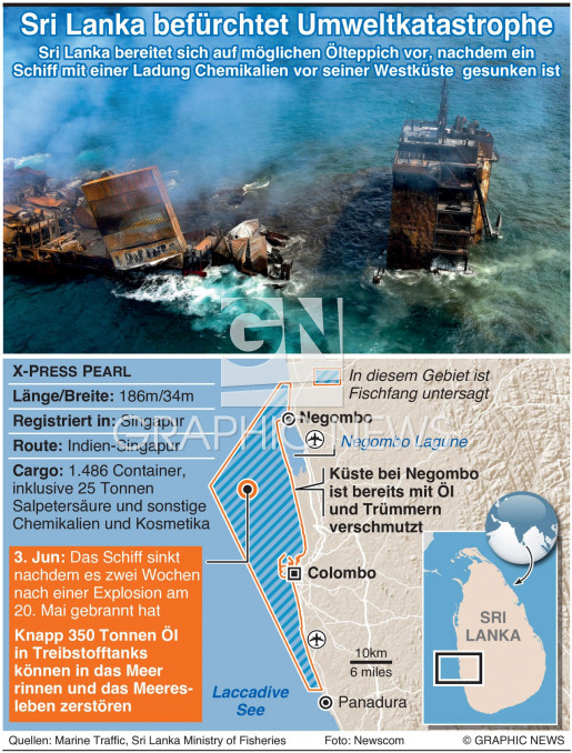 Sri Lankas schlimmste Meereskatastrophe infographic