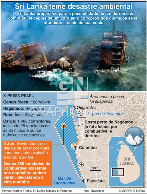 Pior desastre marítimo do Sri Lanka infographic