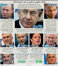 سياسة: إئتلاف حكومي إسرائيلي من غير المرجح تشكّله infographic