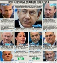 POLITIK: Israel's ungewöhnlichste Regierung infographic