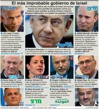 POLITÍCA: El gobierno más improbable de Israel infographic