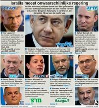 POLITIEK: Israëls meest onwaarschijnlijke regering infographic