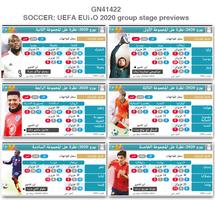 كرة قدم: نظرة على دور المجموعات من يورو 2020 infographic