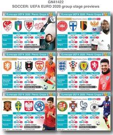 SOCCER: Previos de etapa de grupos Eurocopa UEFA 2020 previews infographic