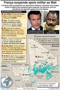 CONFLITO: França suspende cooperação militar com o Mali infographic