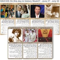 تاريخ: حدث في مثل هذا اليوم - 27 حزيران - 2 حزيران - الأسبوع 26 infographic