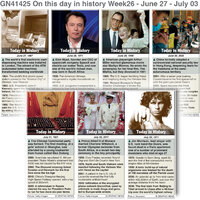 HISTORY: On this day June 27-July 03, 2021 (week 26) infographic
