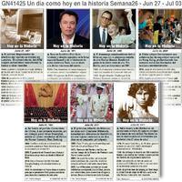 HISTORIA: Un día como hoy  Junio 27-Julio 03, 2021 (semana 26) infographic