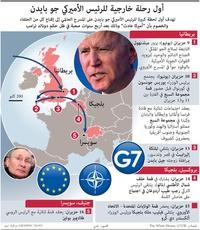 سياسة: جو بايدن في أول رحلة خارجية له (2) infographic