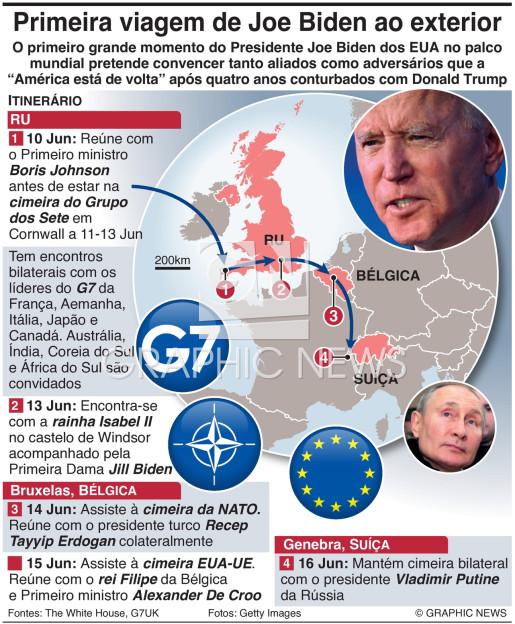 Primeira viagem de Joe Biden ao exterior (1) infographic