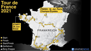 CYCLING: Tour de France 2021 route video infographic
