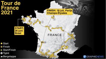 WIELRENNEN: Tour de France 2021 route video infographic