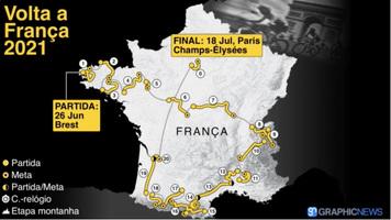 CICLISMO: Volta a França 2021, vídeo do traçado infographic
