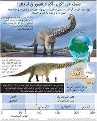 علوم: علماء آثار يقولون إنه تم العثور على ديناصور جديد عملاق في أستراليا infographic