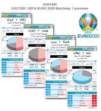 كرة قدم: يورو 2020 - نظرة على الجولة الأولى infographic