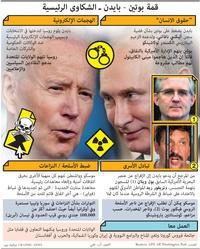 سياسة: جدول أعمال قمة بايدن - بوتين infographic
